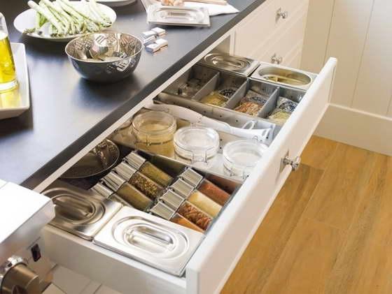 En kullan l mutfak dolaplar ve mutfak dekorasyonu rnekleri for Organizador de cocina accesorios