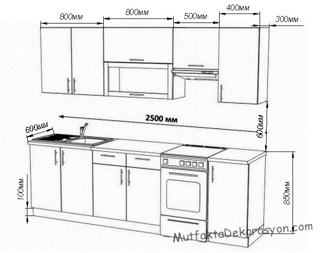 2.5 M mutfak uzunluğu