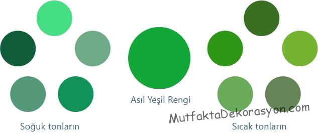 Yeşil rengin tonları
