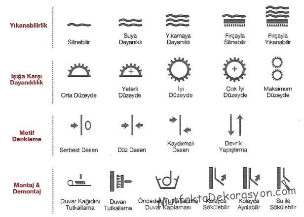 Duvar kağıdı sembolleri